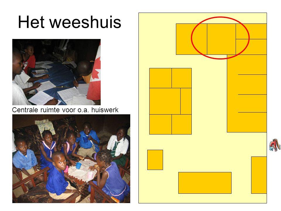 Het weeshuis Centrale ruimte voor o.a. huiswerk