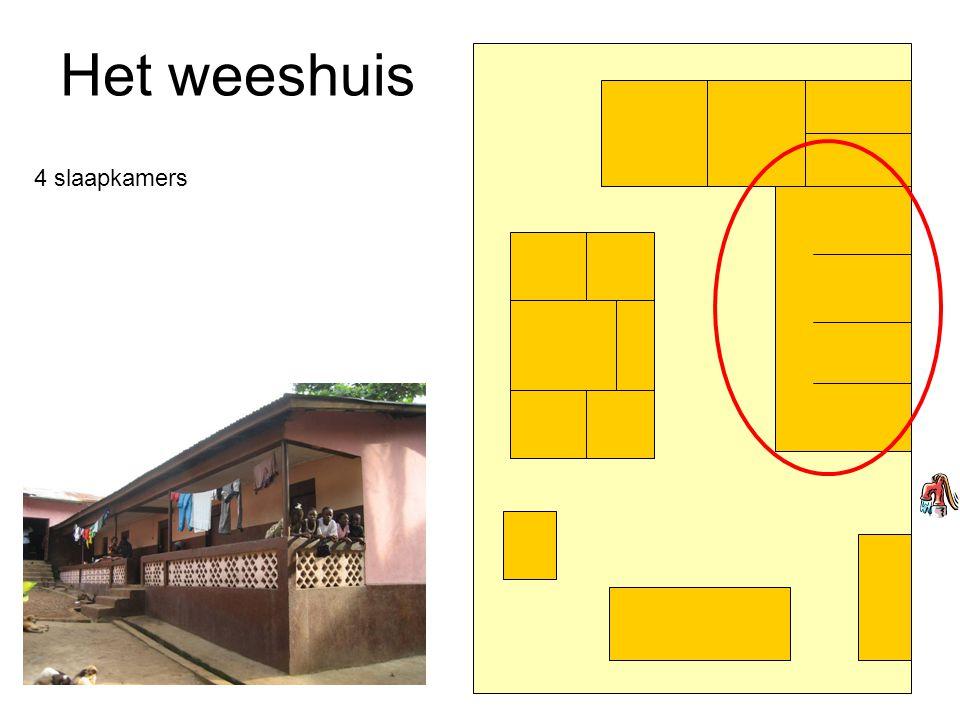 Het weeshuis 4 slaapkamers