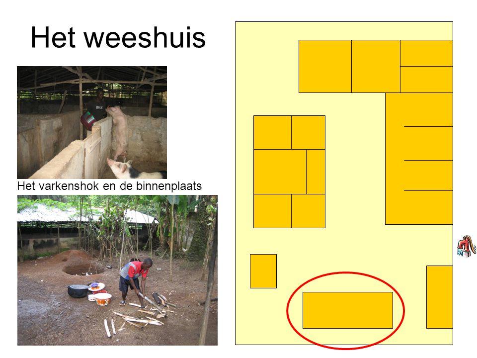Het weeshuis Het varkenshok en de binnenplaats