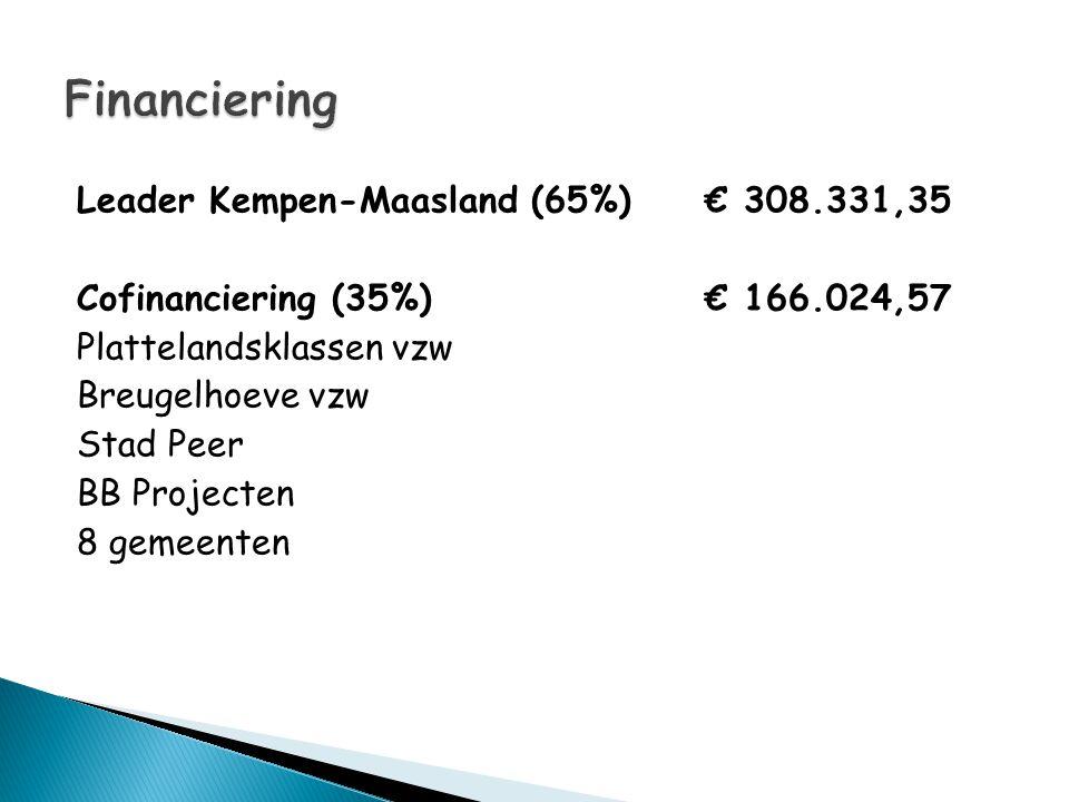 Leader Kempen-Maasland (65%) € 308.331,35 Cofinanciering (35%) € 166.024,57 Plattelandsklassen vzw Breugelhoeve vzw Stad Peer BB Projecten 8 gemeenten