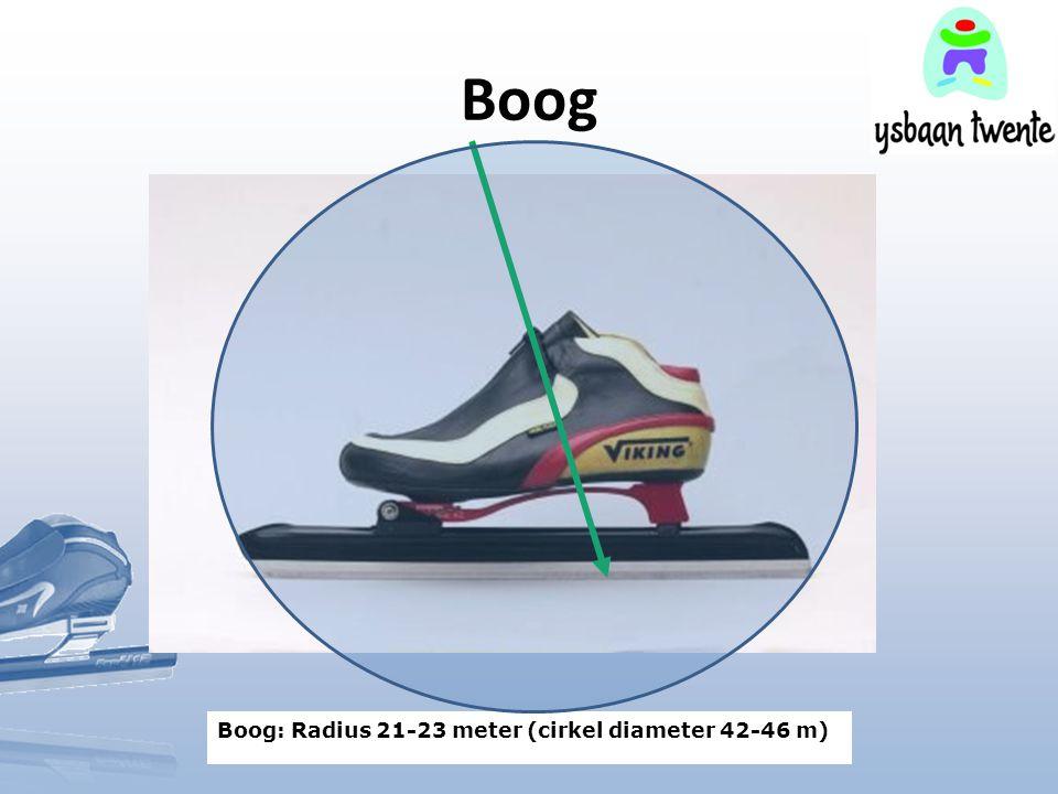 Boog Boog: Radius 21-23 meter (cirkel diameter 42-46 m)