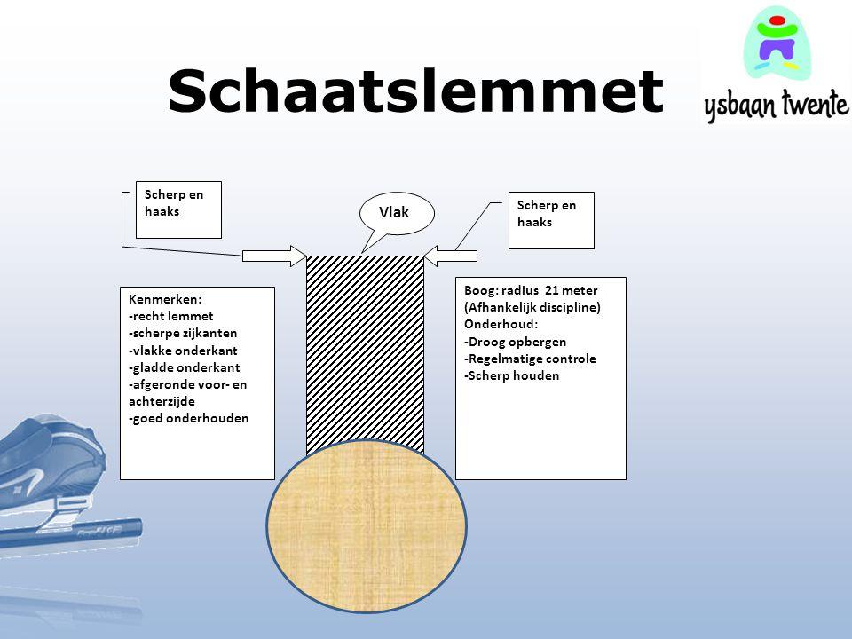 Vlak Scherp en haaks Scherp en haaks Kenmerken: -recht lemmet -scherpe zijkanten -vlakke onderkant -gladde onderkant -afgeronde voor- en achterzijde -