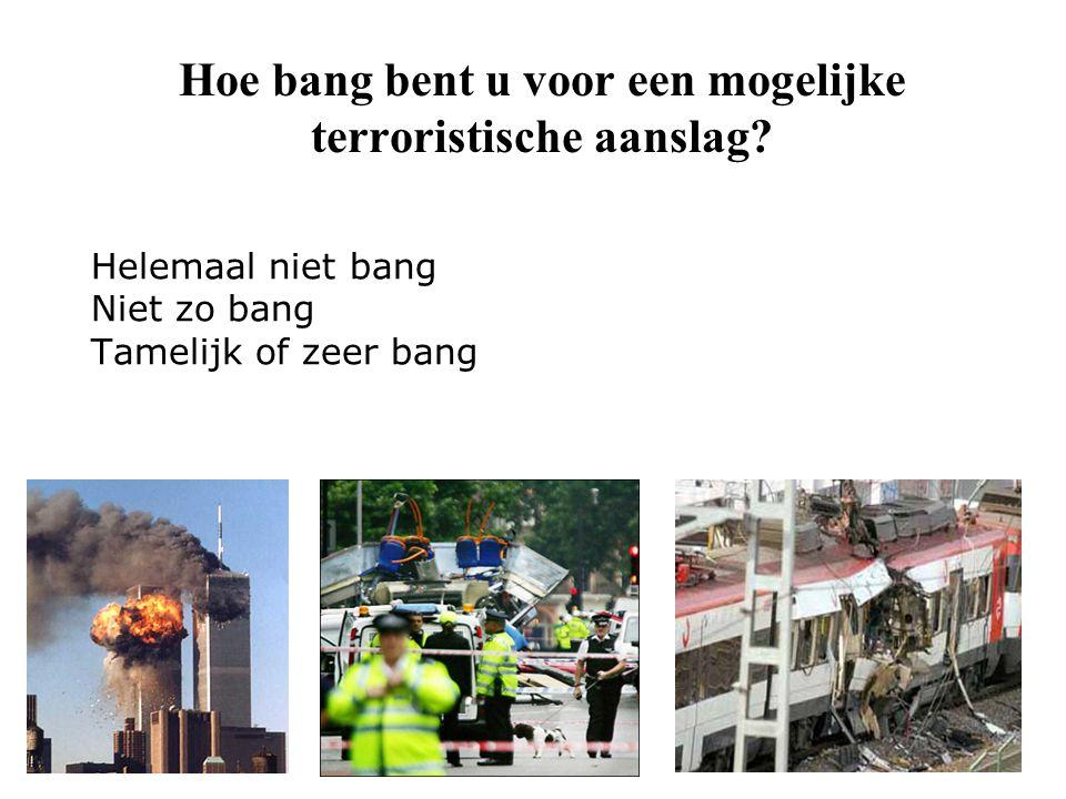 Helemaal niet bang Niet zo bang Tamelijk of zeer bang Hoe bang bent u voor een mogelijke terroristische aanslag