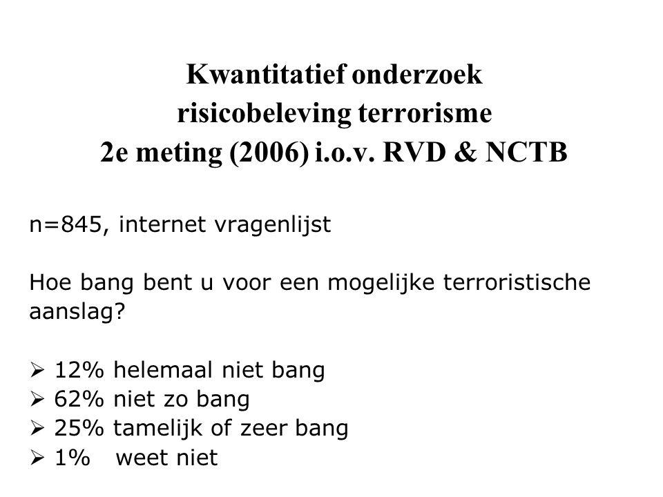Kwantitatief onderzoek risicobeleving terrorisme 2e meting (2006) i.o.v. RVD & NCTB n=845, internet vragenlijst Hoe bang bent u voor een mogelijke ter
