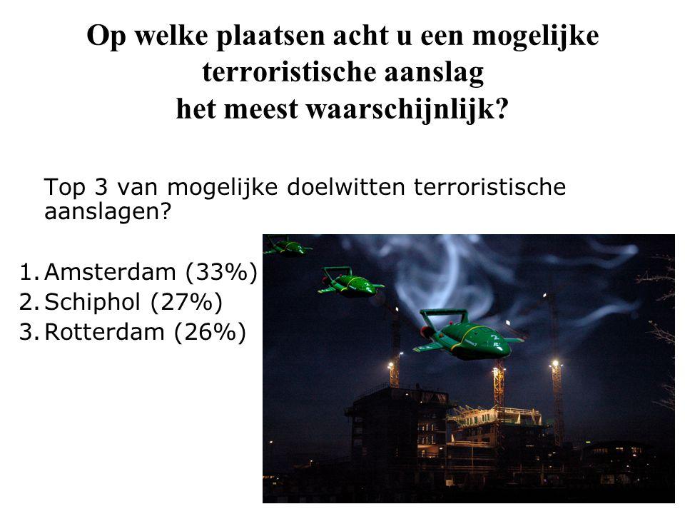 Op welke plaatsen acht u een mogelijke terroristische aanslag het meest waarschijnlijk? Top 3 van mogelijke doelwitten terroristische aanslagen? 1.Ams