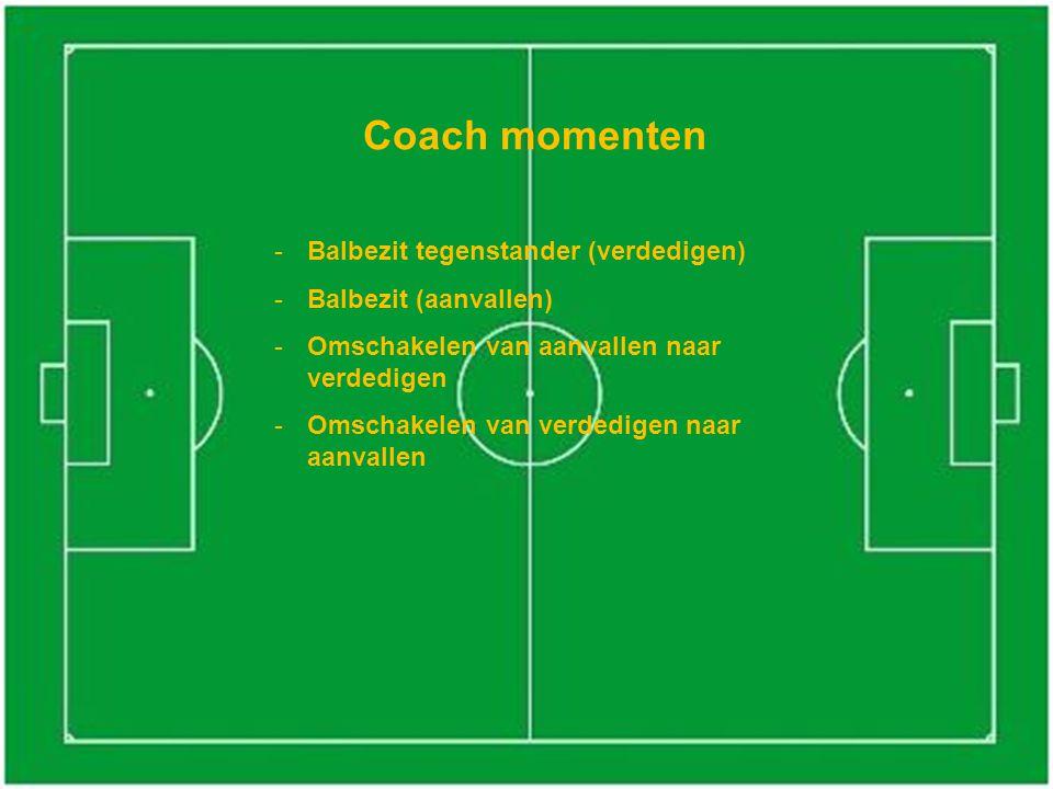 Coach momenten -Balbezit tegenstander (verdedigen) -Balbezit (aanvallen) -Omschakelen van aanvallen naar verdedigen -Omschakelen van verdedigen naar a