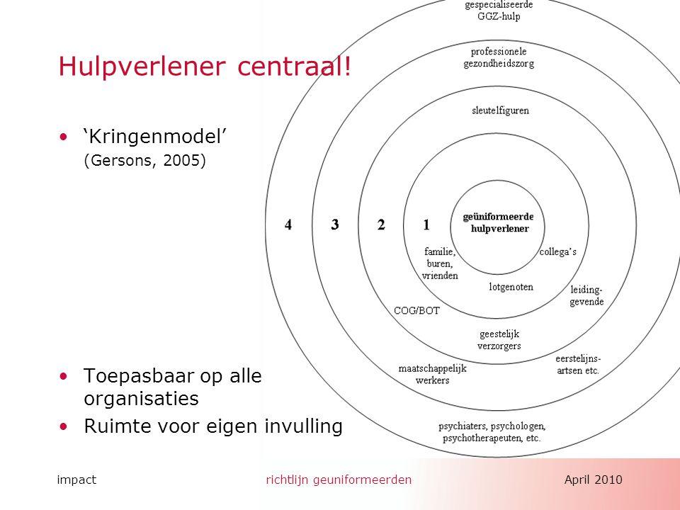 impactrichtlijn geuniformeerdenApril 2010 Hulpverlener centraal! 'Kringenmodel' (Gersons, 2005) Toepasbaar op alle organisaties Ruimte voor eigen invu