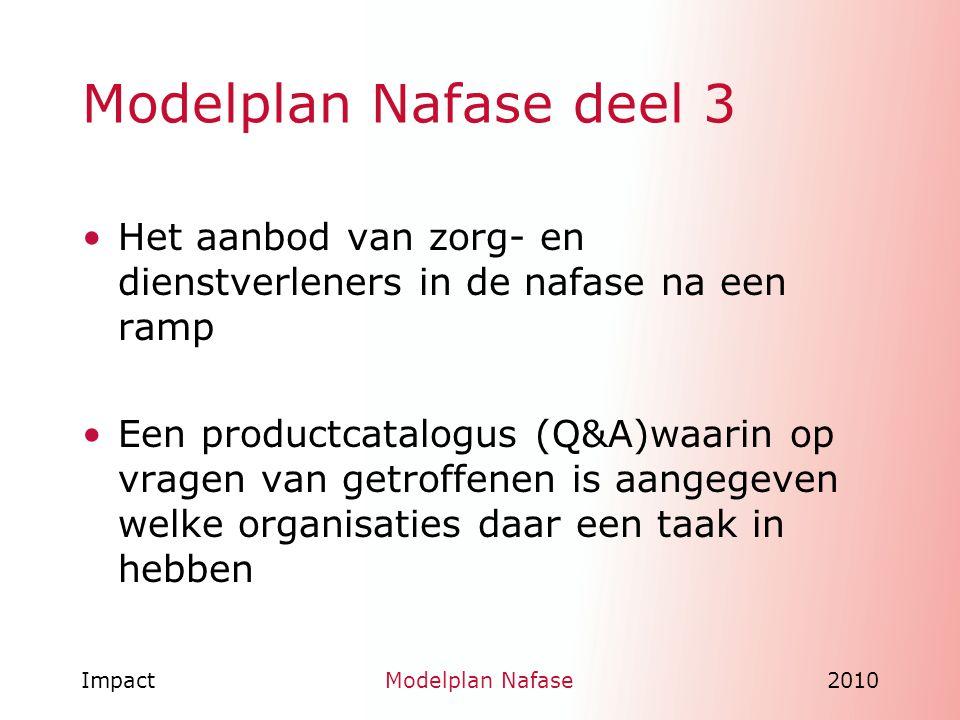 ImpactModelplan Nafase2010 Modelplan Nafase deel 3 Het aanbod van zorg- en dienstverleners in de nafase na een ramp Een productcatalogus (Q&A)waarin o