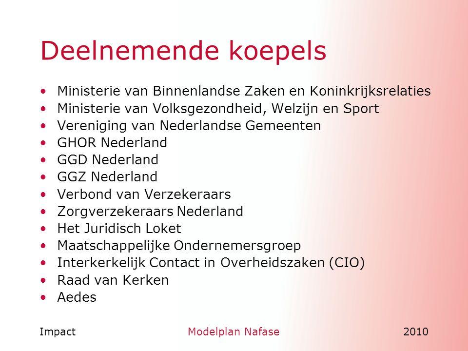 ImpactModelplan Nafase2010 Deelnemende koepels Ministerie van Binnenlandse Zaken en Koninkrijksrelaties Ministerie van Volksgezondheid, Welzijn en Spo