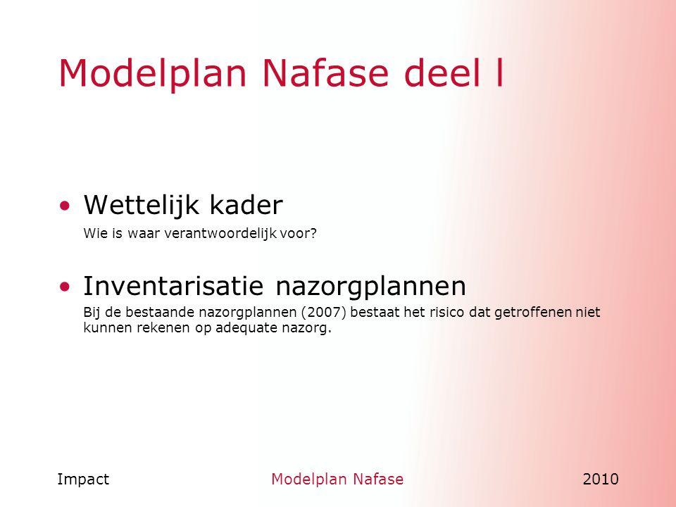 ImpactModelplan Nafase2010 Modelplan Nafase deel l Wettelijk kader Wie is waar verantwoordelijk voor? Inventarisatie nazorgplannen Bij de bestaande na