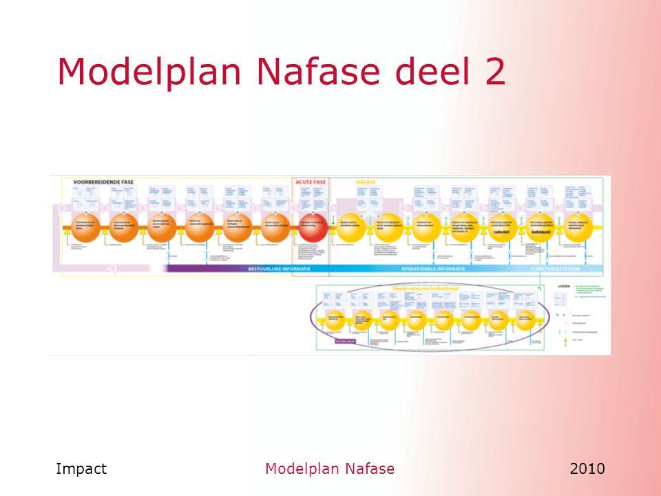 ImpactModelplan Nafase2010 Modelplan Nafase deel 2