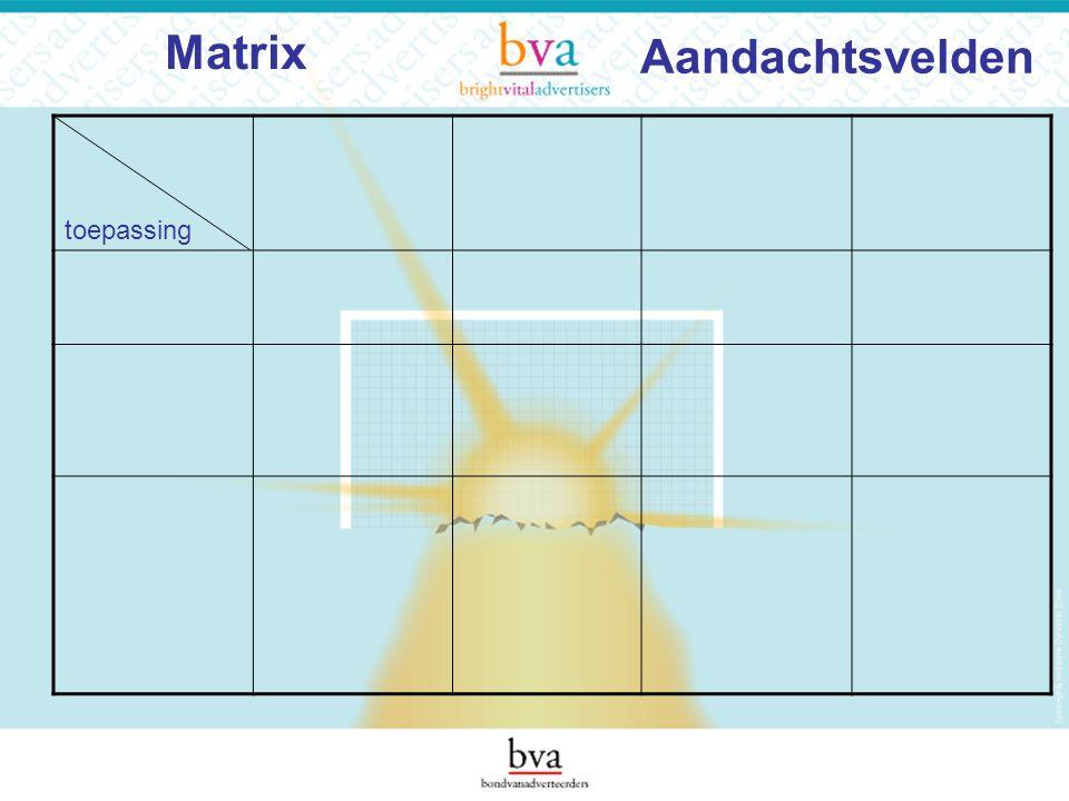 Aandachtsvelden toepassing Matrix