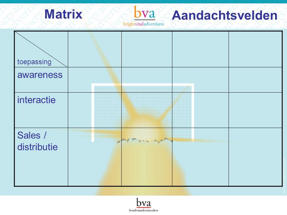Aandachtsvelden toepassing awareness interactie Sales / distributie Matrix