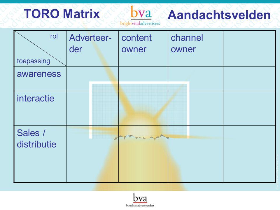 Aandachtsvelden rol toepassing Adverteer- der content owner channel owner awareness interactie Sales / distributie TORO Matrix