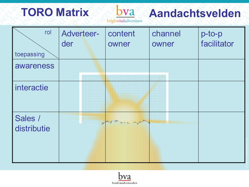 Aandachtsvelden rol toepassing Adverteer- der content owner channel owner p-to-p facilitator awareness interactie Sales / distributie TORO Matrix