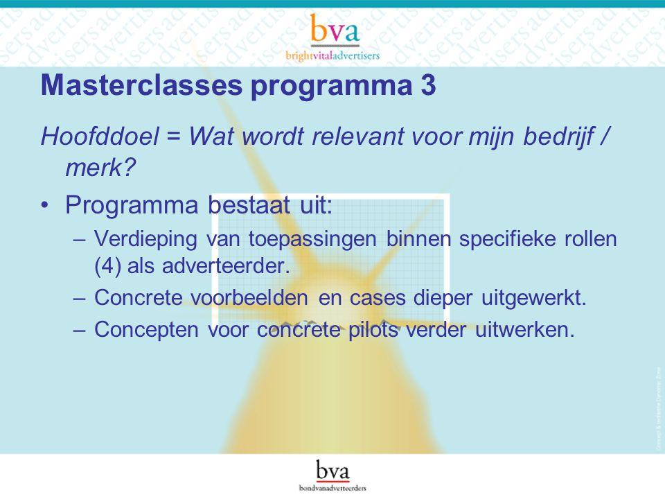 Masterclasses programma 3 Hoofddoel = Wat wordt relevant voor mijn bedrijf / merk.