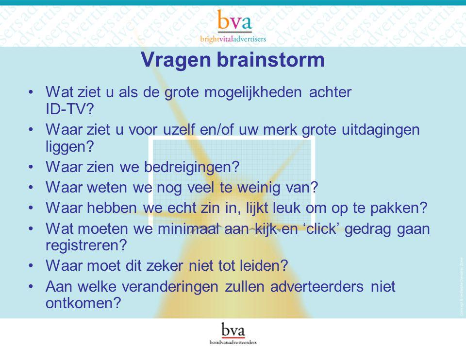 Vragen brainstorm Wat ziet u als de grote mogelijkheden achter ID-TV.