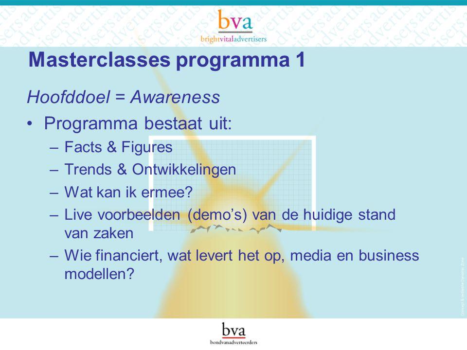 Masterclasses programma 1 Hoofddoel = Awareness Programma bestaat uit: –Facts & Figures –Trends & Ontwikkelingen –Wat kan ik ermee.