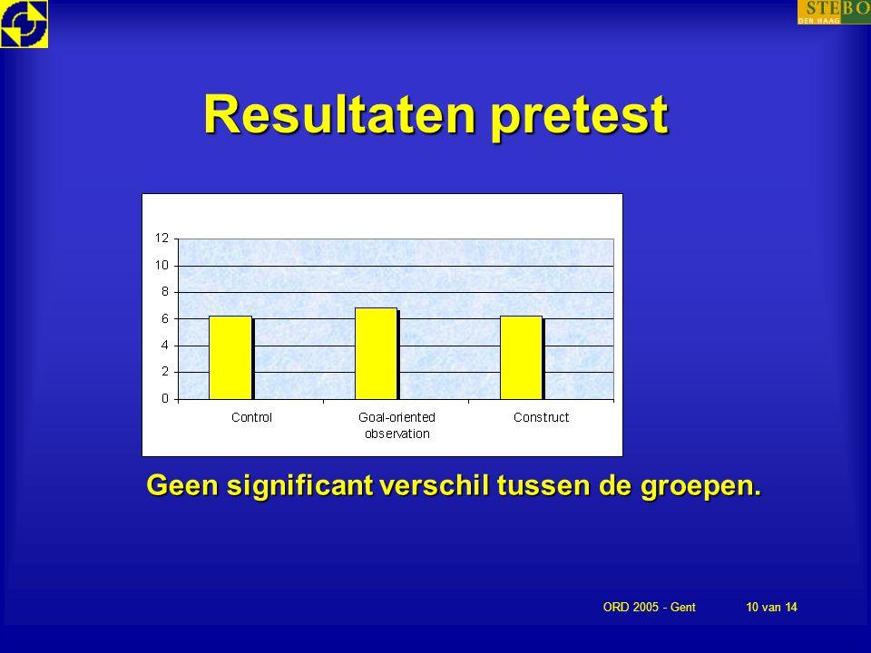 ORD 2005 - Gent10 van 14 Resultaten pretest Geen significant verschil tussen de groepen.