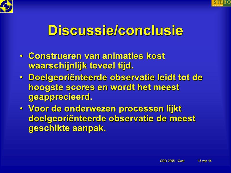 ORD 2005 - Gent13 van 14 Discussie/conclusie Construeren van animaties kost waarschijnlijk teveel tijd.Construeren van animaties kost waarschijnlijk t