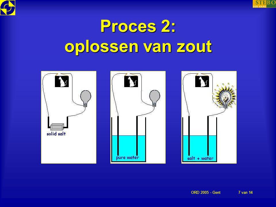ORD 2005 - Gent7 van 14 Proces 2: oplossen van zout