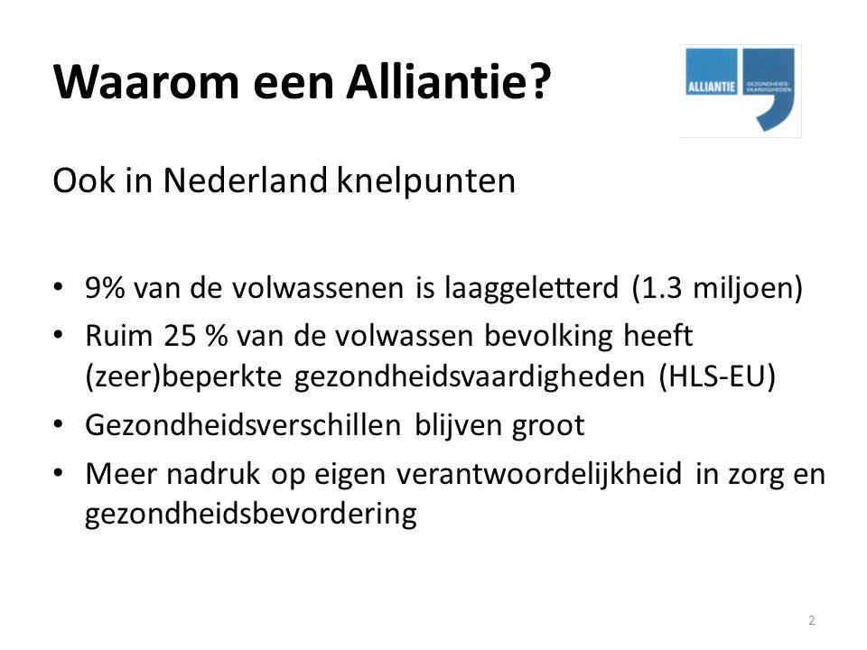 Waarom een Alliantie? Ook in Nederland knelpunten 9% van de volwassenen is laaggeletterd (1.3 miljoen) Ruim 25 % van de volwassen bevolking heeft (zee