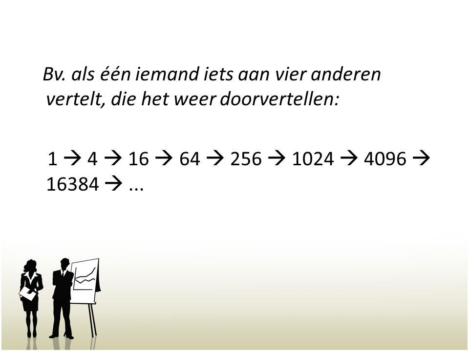 Bv. als één iemand iets aan vier anderen vertelt, die het weer doorvertellen: 1  4  16  64  256  1024  4096  16384 ...