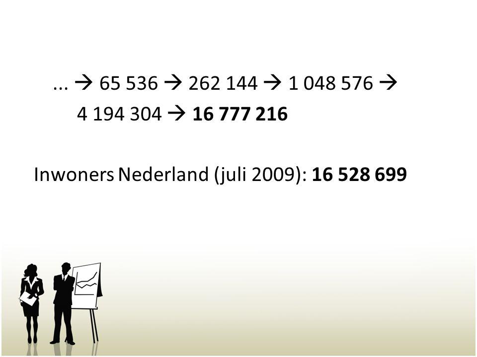 ...  65 536  262 144  1 048 576  4 194 304  16 777 216 Inwoners Nederland (juli 2009): 16 528 699