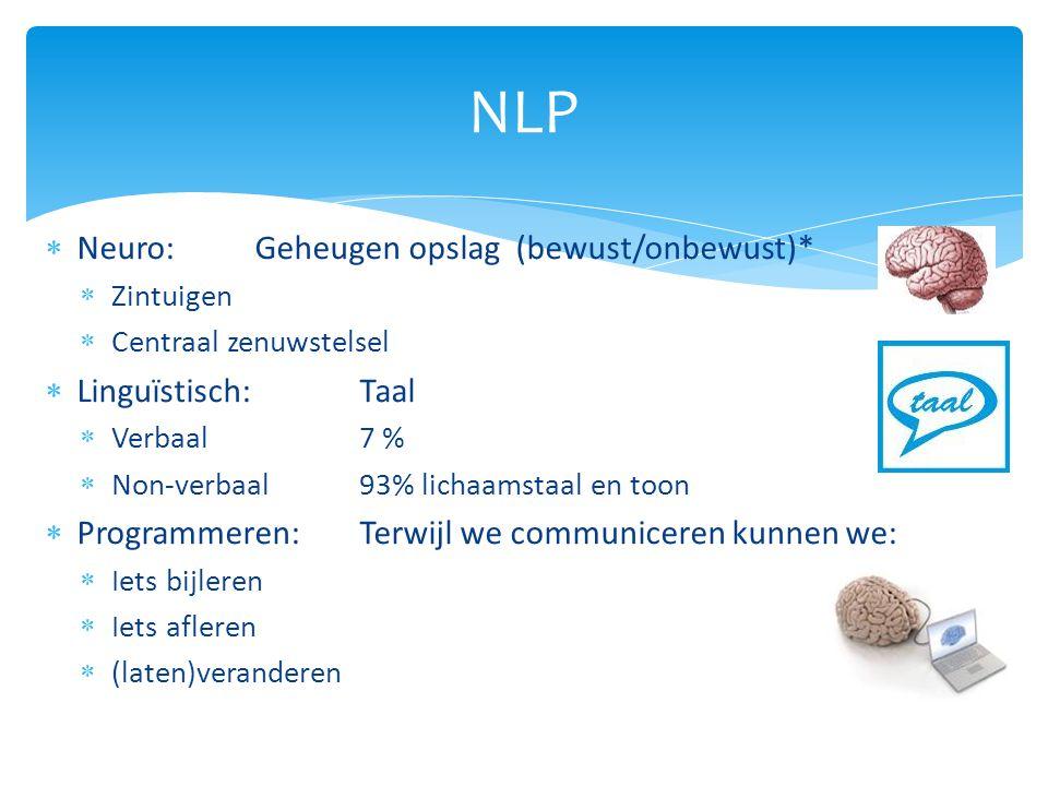  Neuro: Geheugen opslag (bewust/onbewust)*  Zintuigen  Centraal zenuwstelsel  Linguïstisch: Taal  Verbaal7 %  Non-verbaal93% lichaamstaal en too