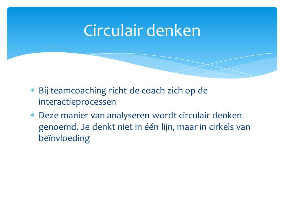 Circulair denken  Bij teamcoaching richt de coach zich op de interactieprocessen  Deze manier van analyseren wordt circulair denken genoemd. Je denk