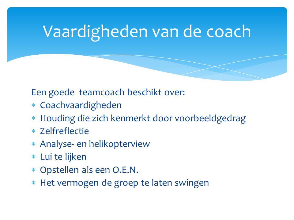 Een goede teamcoach beschikt over:  Coachvaardigheden  Houding die zich kenmerkt door voorbeeldgedrag  Zelfreflectie  Analyse- en helikopterview 