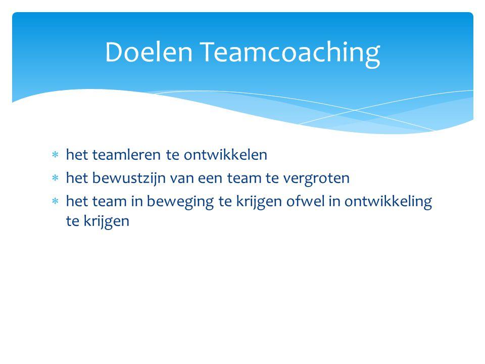  het teamleren te ontwikkelen  het bewustzijn van een team te vergroten  het team in beweging te krijgen ofwel in ontwikkeling te krijgen Doelen Te