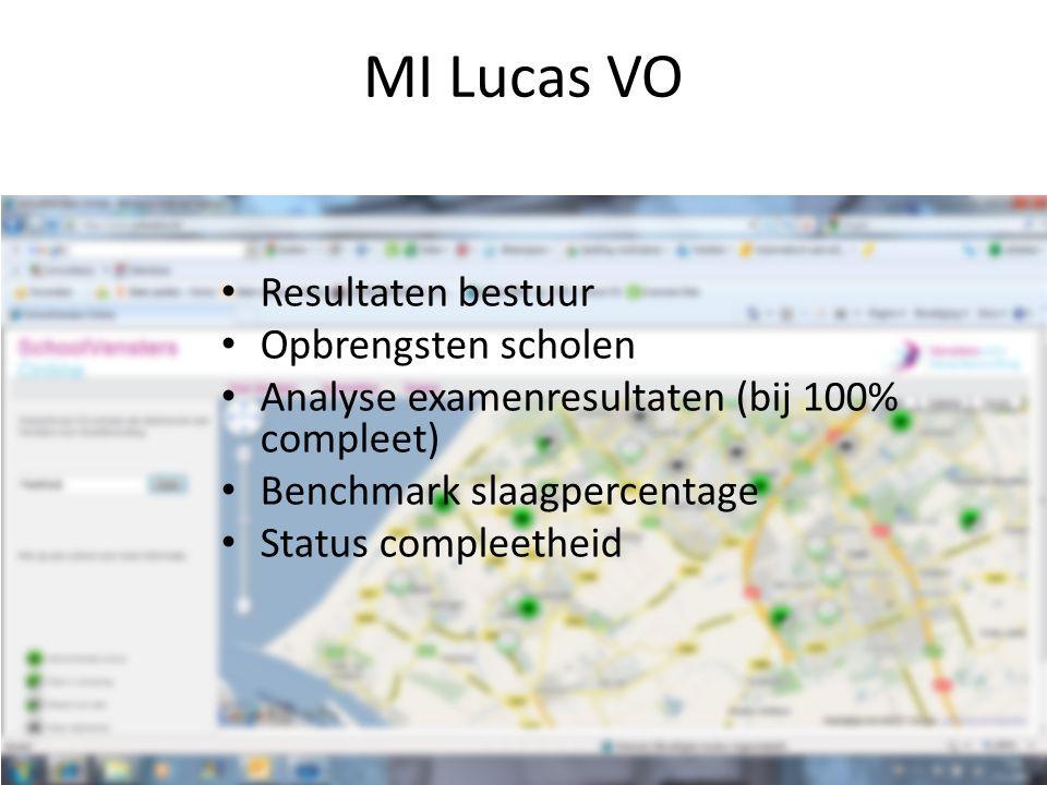 Resultaten bestuur Opbrengsten scholen Analyse examenresultaten (bij 100% compleet) Benchmark slaagpercentage Status compleetheid MI Lucas VO