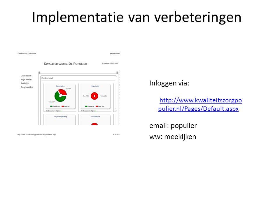 http://www.kwaliteitszorgpo pulier.nl/Pages/Default.aspxhttp://www.kwaliteitszorgpo pulier.nl/Pages/Default.aspx Implementatie van verbeteringen Inlog