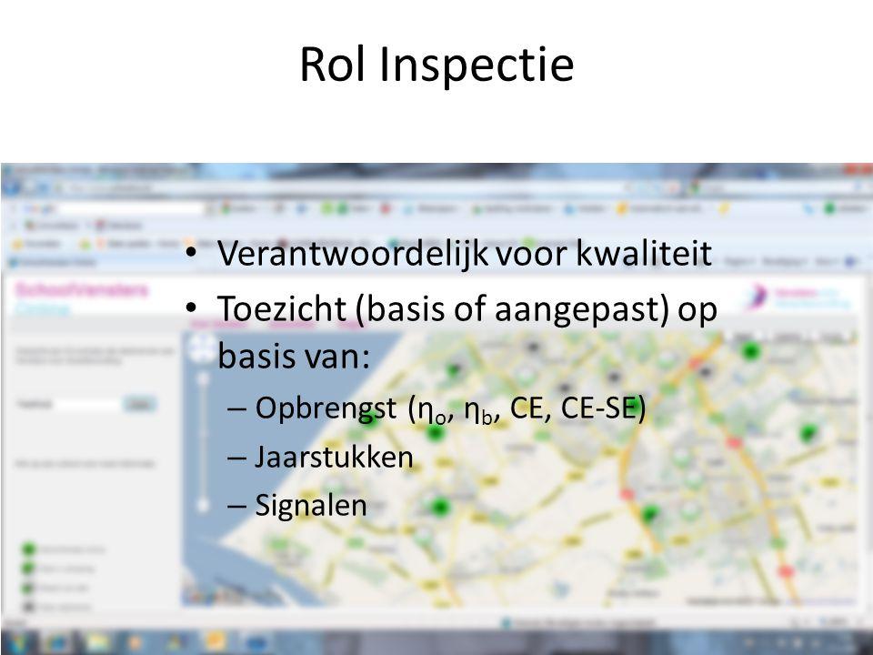 Verantwoordelijk voor kwaliteit Toezicht (basis of aangepast) op basis van: – Opbrengst (η o, η b, CE, CE-SE) – Jaarstukken – Signalen Rol Inspectie