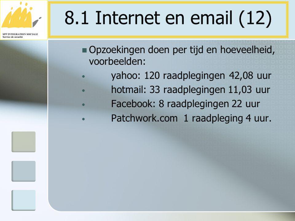 Opzoekingen doen per tijd en hoeveelheid, voorbeelden: yahoo: 120 raadplegingen42,08 uur hotmail: 33 raadplegingen 11,03 uur Facebook: 8 raadplegingen
