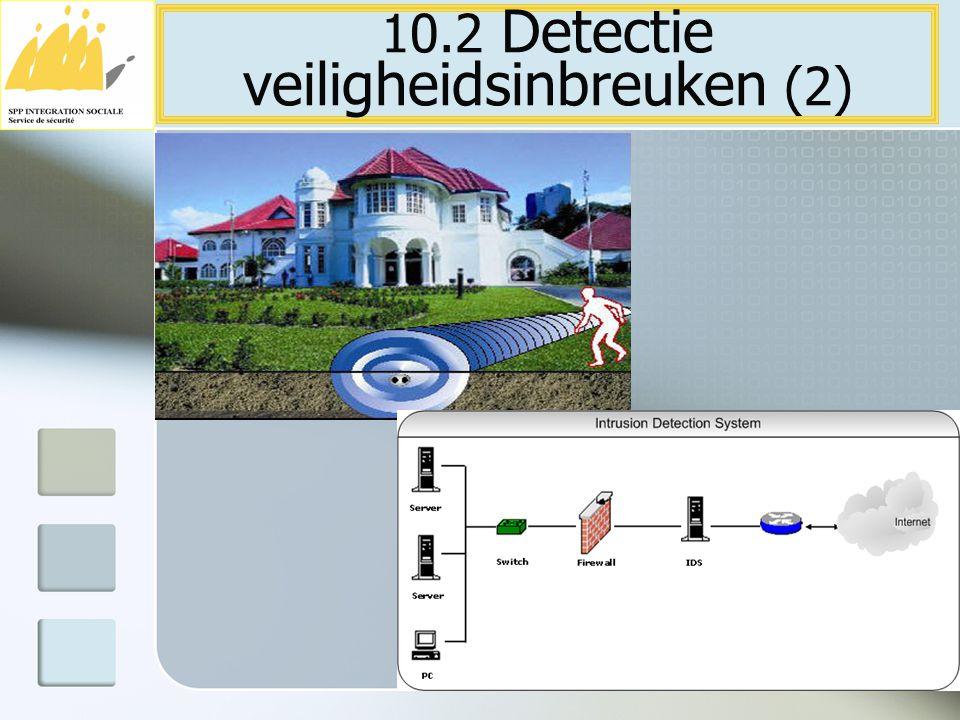 10.2 Detectie veiligheidsinbreuken (2)