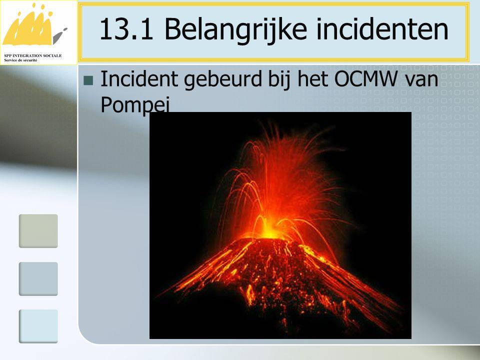 Incident gebeurd bij het OCMW van Pompei