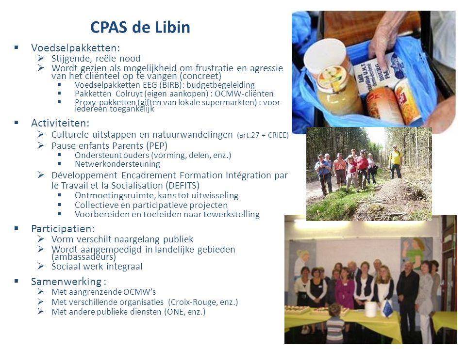  Voedselpakketten:  Stijgende, reële nood  Wordt gezien als mogelijkheid om frustratie en agressie van het cliënteel op te vangen (concreet)  Voedselpakketten EEG (BIRB): budgetbegeleiding  Pakketten Colruyt (eigen aankopen) : OCMW-cliënten  Proxy-pakketten (giften van lokale supermarkten) : voor iedereen toegankelijk  Activiteiten:  Culturele uitstappen en natuurwandelingen (art.27 + CRIEE)  Pause enfants Parents (PEP)  Ondersteunt ouders (vorming, delen, enz.)  Netwerkondersteuning  Développement Encadrement Formation Intégration par le Travail et la Socialisation (DEFITS)  Ontmoetingsruimte, kans tot uitwisseling  Collectieve en participatieve projecten  Voorbereiden en toeleiden naar tewerkstelling  Participatien:  Vorm verschilt naargelang publiek  Wordt aangemoedigd in landelijke gebieden (ambassadeurs)  Sociaal werk integraal  Samenwerking :  Met aangrenzende OCMW's  Met verschillende organisaties (Croix-Rouge, enz.)  Met andere publieke diensten (ONE, enz.) CPAS de Libin