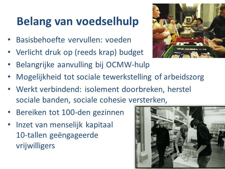 Vzw-asbl Bij Ons/Chez nous (in het centrum van Brussel) Inloopcentrum: gericht op de meest kwetsbaren (daklozen, krakers, mensen met laag inkomen, gehandicapten, mensen zonder papieren,...).