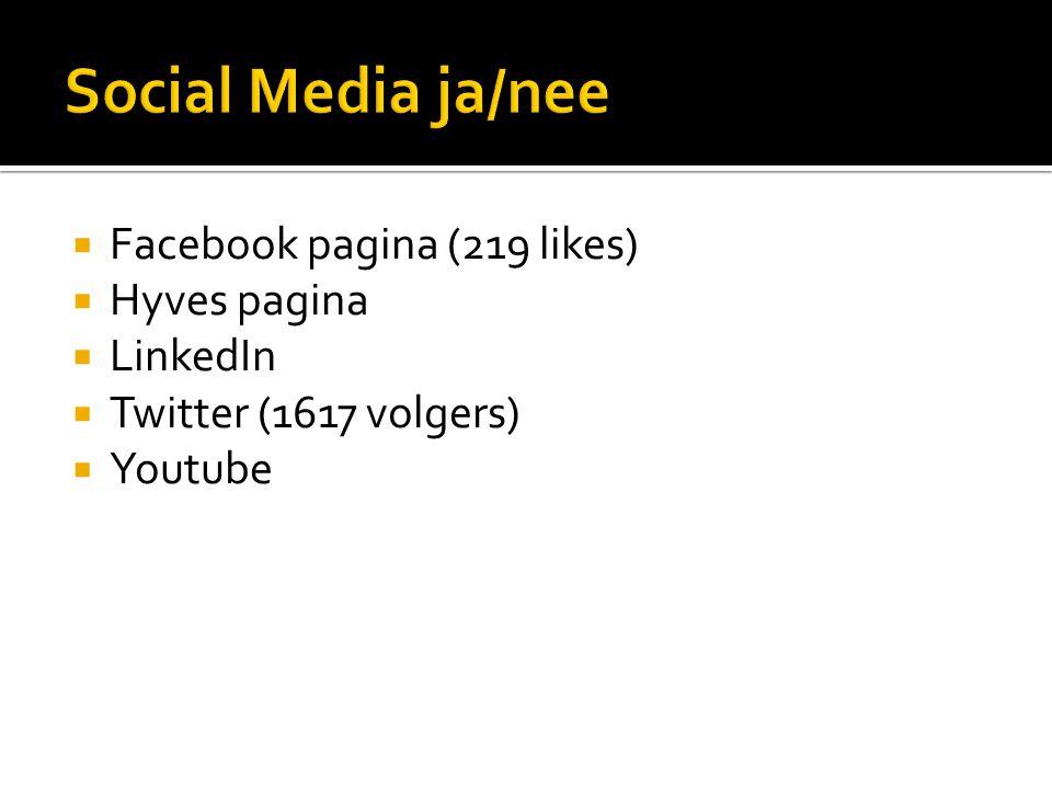  Facebook pagina (219 likes)  Hyves pagina  LinkedIn  Twitter (1617 volgers)  Youtube
