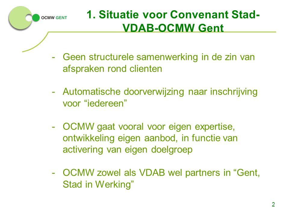 2 1. Situatie voor Convenant Stad- VDAB-OCMW Gent -Geen structurele samenwerking in de zin van afspraken rond clienten -Automatische doorverwijzing na