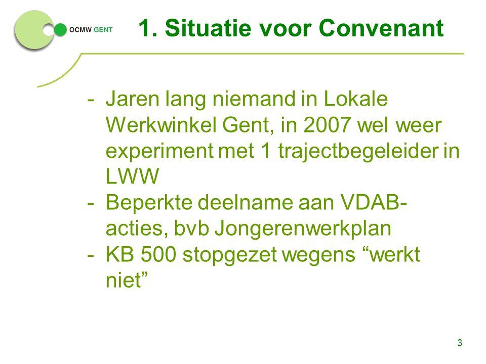 3 1. Situatie voor Convenant -Jaren lang niemand in Lokale Werkwinkel Gent, in 2007 wel weer experiment met 1 trajectbegeleider in LWW -Beperkte deeln
