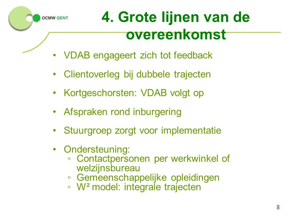 8 4. Grote lijnen van de overeenkomst VDAB engageert zich tot feedback Clientoverleg bij dubbele trajecten Kortgeschorsten: VDAB volgt op Afspraken ro