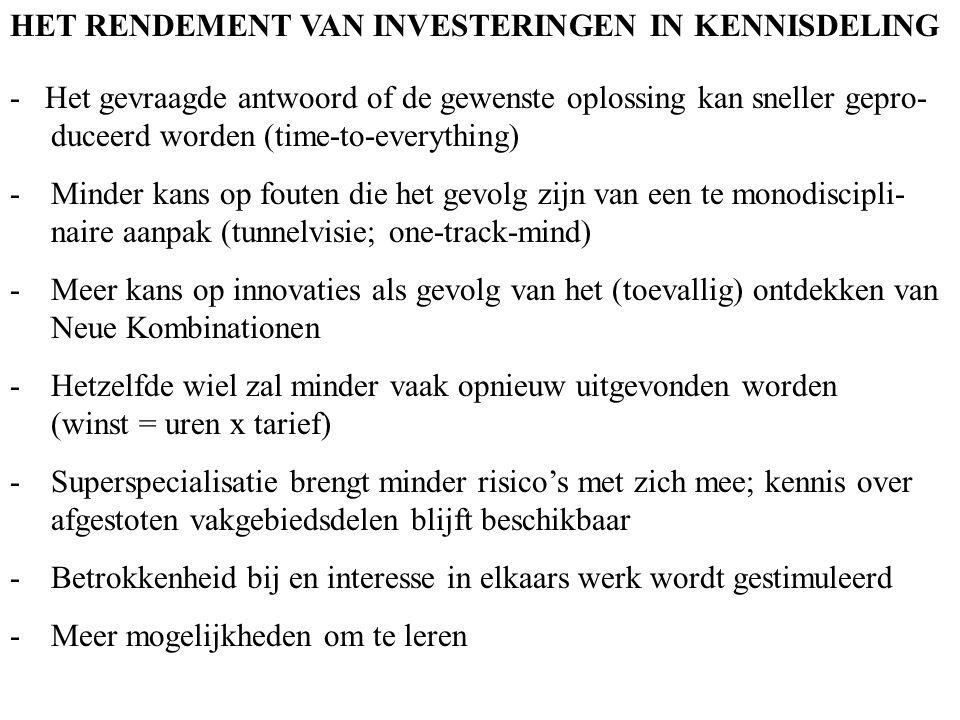 HET RENDEMENT VAN INVESTERINGEN IN KENNISDELING - Het gevraagde antwoord of de gewenste oplossing kan sneller gepro- duceerd worden (time-to-everything) - Minder kans op fouten die het gevolg zijn van een te monodiscipli- naire aanpak (tunnelvisie; one-track-mind) - Meer kans op innovaties als gevolg van het (toevallig) ontdekken van Neue Kombinationen - Hetzelfde wiel zal minder vaak opnieuw uitgevonden worden (winst = uren x tarief) - Superspecialisatie brengt minder risico's met zich mee; kennis over afgestoten vakgebiedsdelen blijft beschikbaar - Betrokkenheid bij en interesse in elkaars werk wordt gestimuleerd - Meer mogelijkheden om te leren