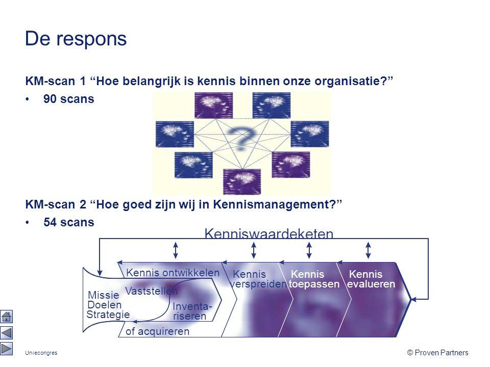 Uniecongres © Proven Partners De respons KM-scan 1 Hoe belangrijk is kennis binnen onze organisatie 90 scans KM-scan 2 Hoe goed zijn wij in Kennismanagement 54 scans