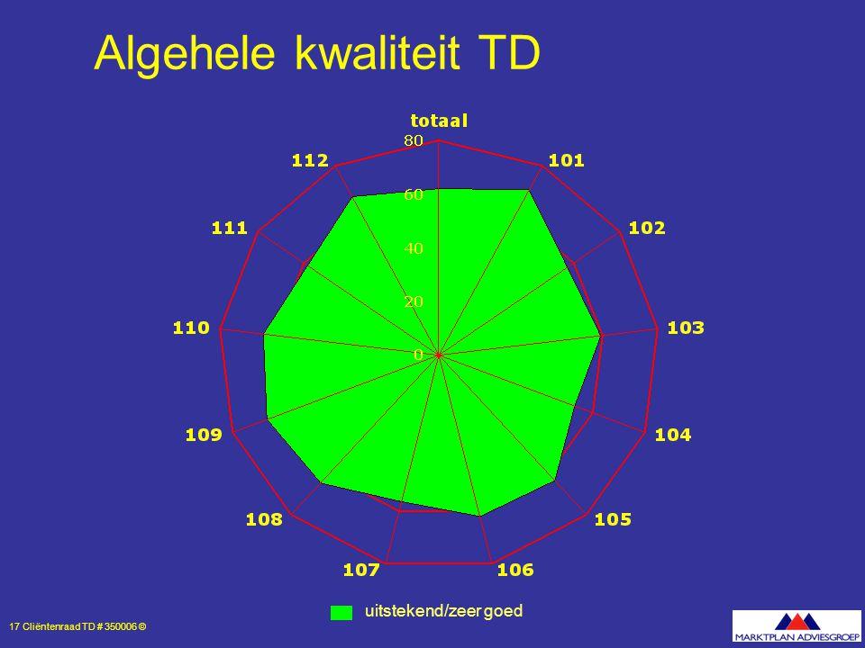 17 Cliëntenraad TD # 350006 © Algehele kwaliteit TD uitstekend/zeer goed