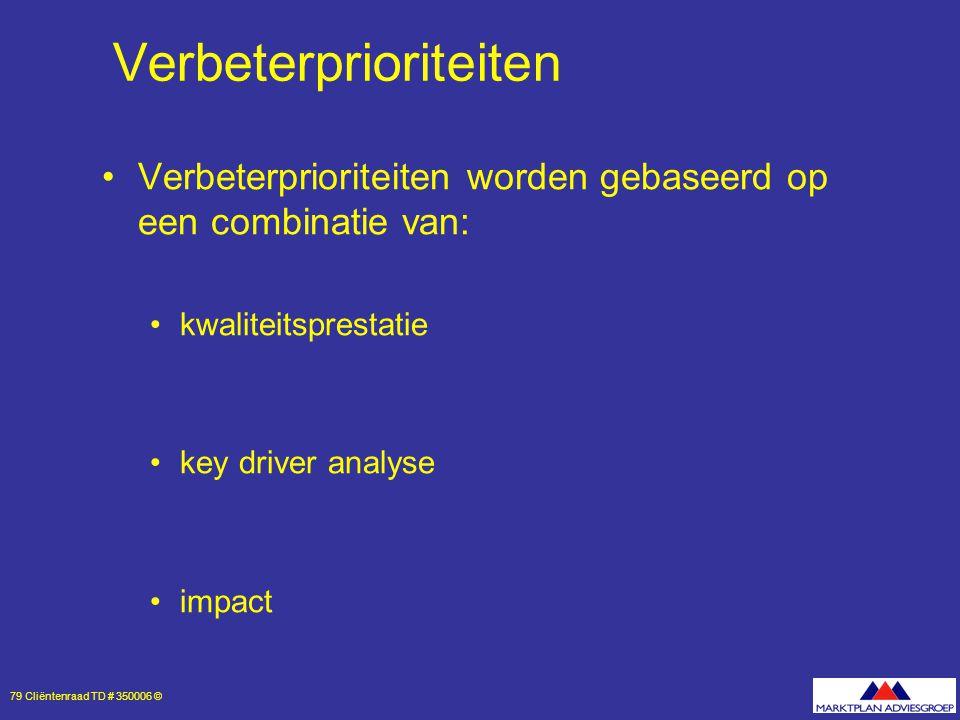 79 Cliëntenraad TD # 350006 © Verbeterprioriteiten Verbeterprioriteiten worden gebaseerd op een combinatie van: kwaliteitsprestatie key driver analyse impact
