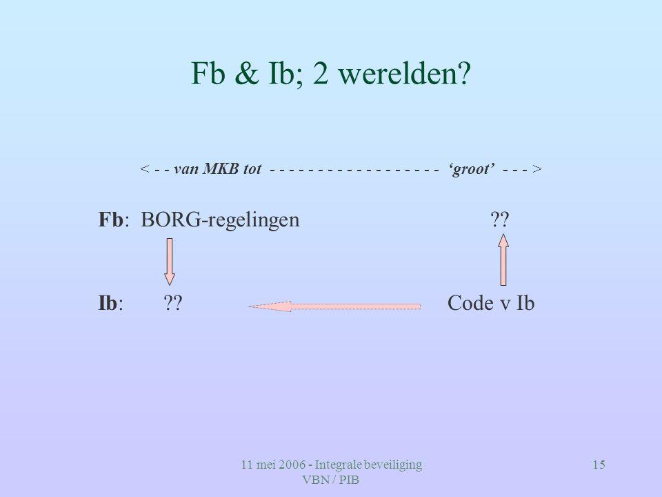 11 mei 2006 - Integrale beveiliging VBN / PIB 15 Fb & Ib; 2 werelden? Fb: BORG-regelingen ?? Ib: ?? Code v Ib