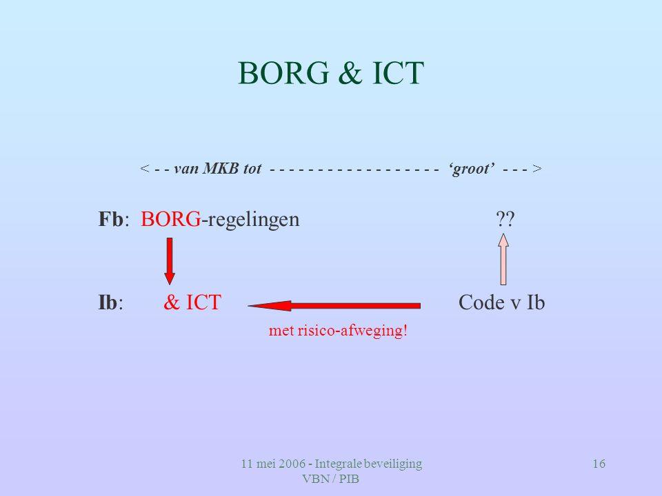 11 mei 2006 - Integrale beveiliging VBN / PIB 16 BORG & ICT Fb: BORG-regelingen ?? Ib: & ICT Code v Ib met risico-afweging!